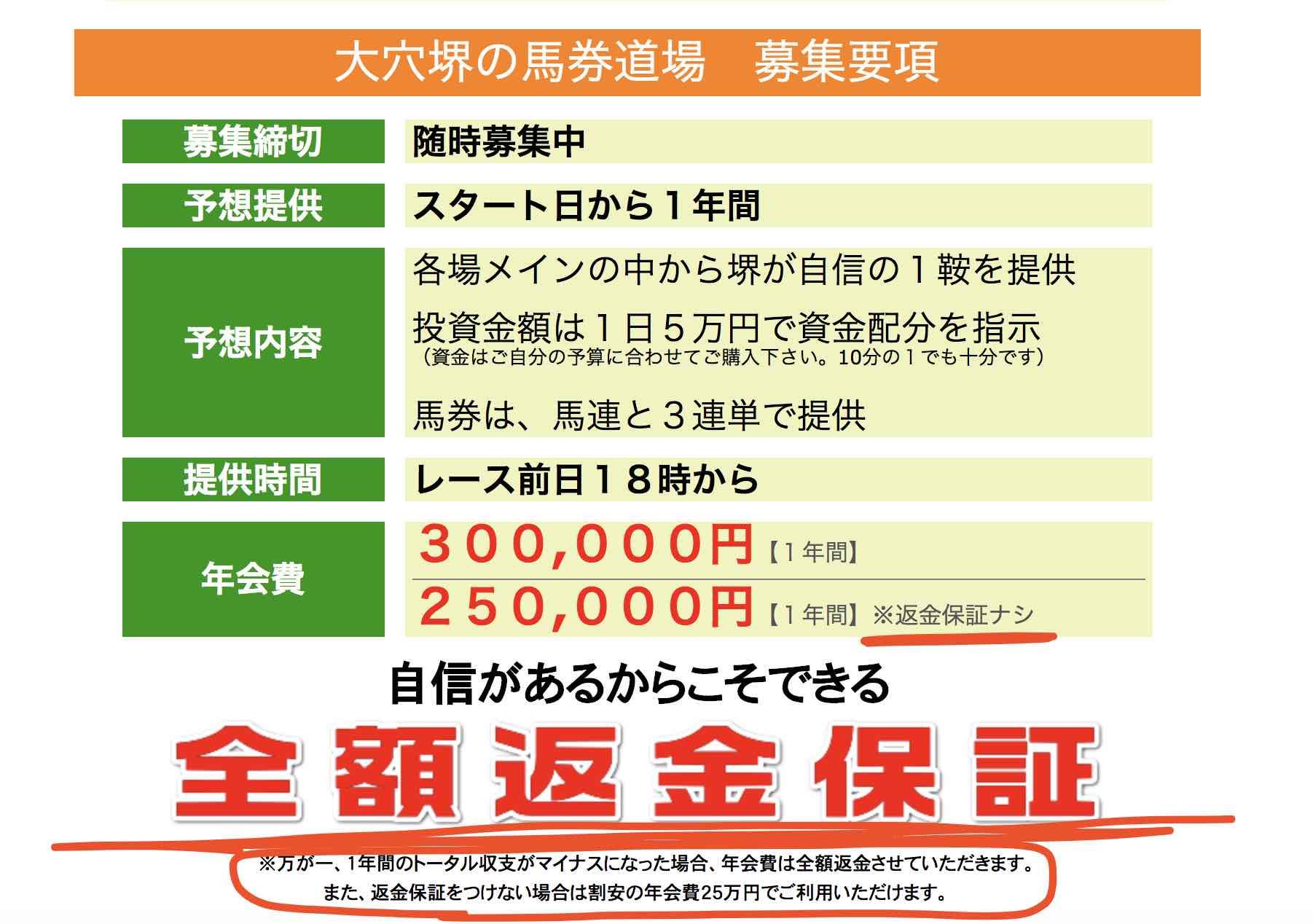 栗東スポーツという競馬予想サイトの「全額返金保証」はウソなのか?