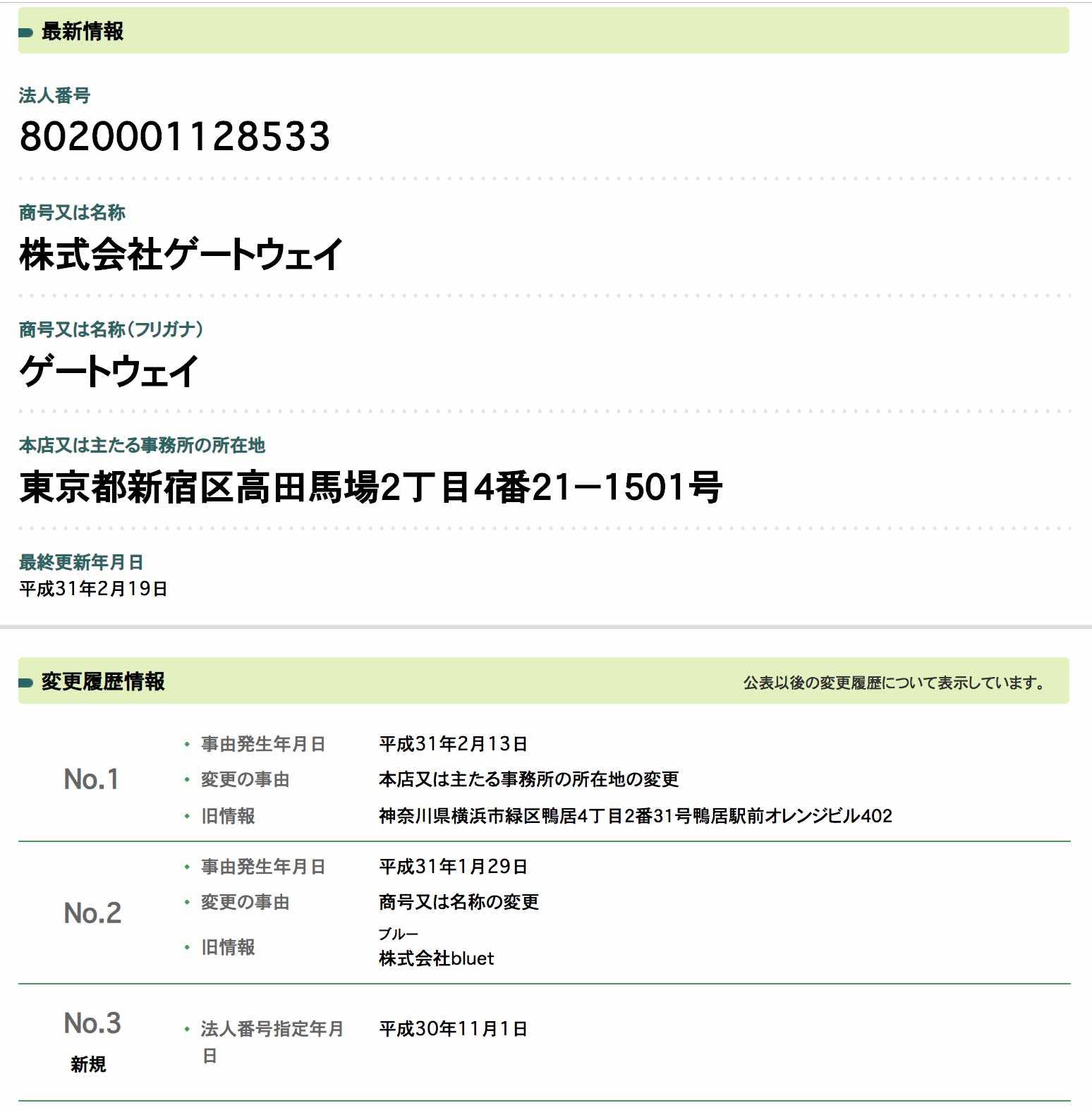 「細川達成のTHE・万馬券!」の運営社、株式会社ゲートウェイを国税庁サイトで発見