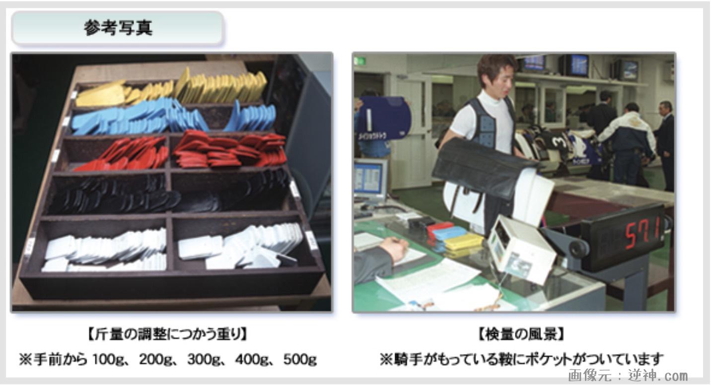 競馬の斤量(負担重量)のハンデに使用される重りの画像