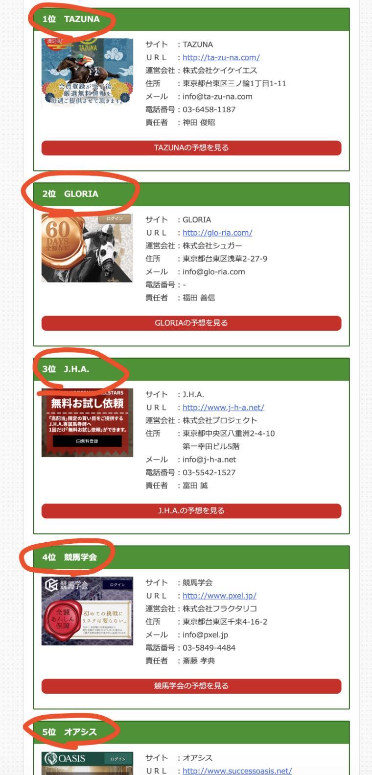 「当たる競馬マガジン」「うまランク!」がランキングで絶賛するサイトは同じ運営