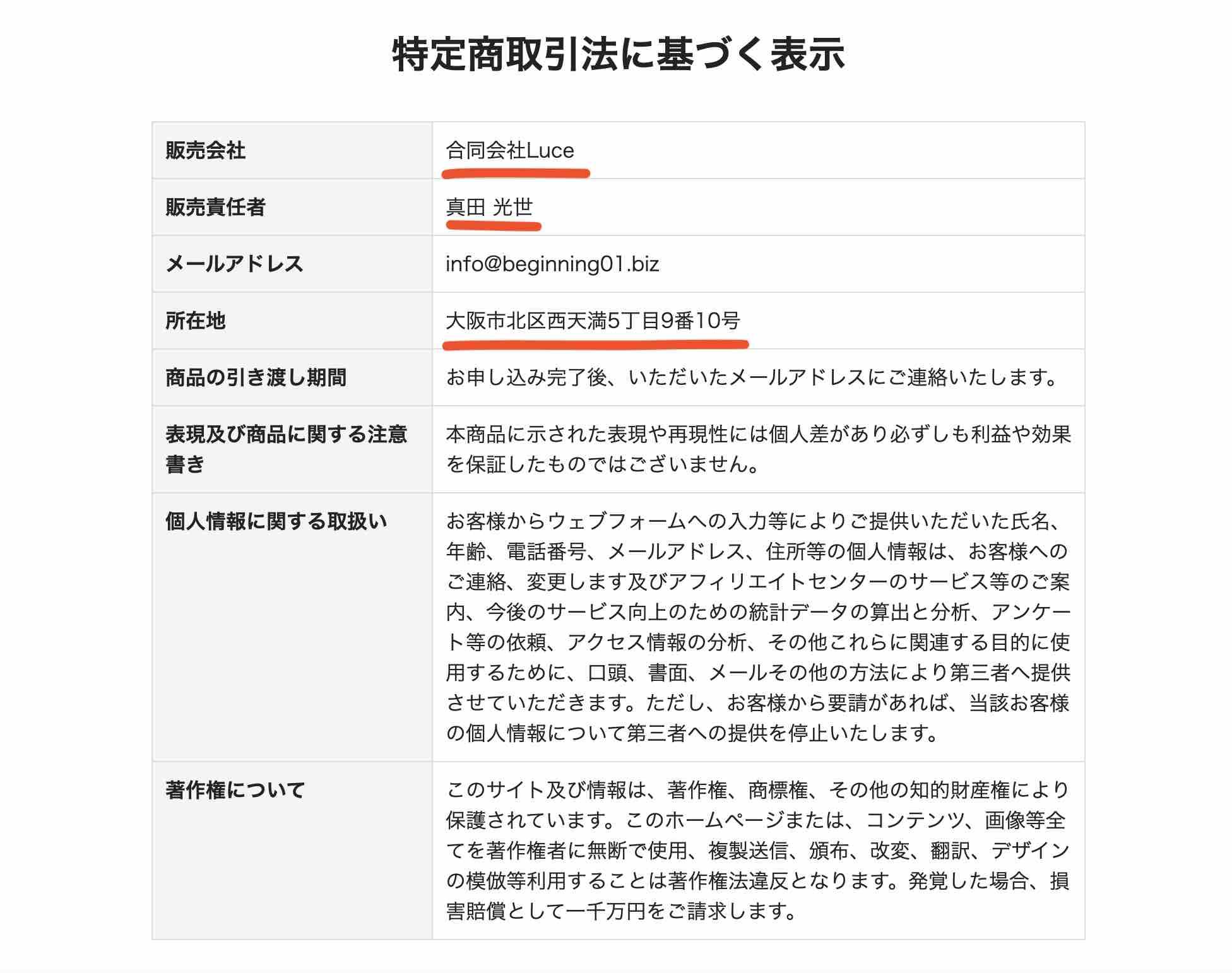 真田光世のビギニング(BEGINNING)の特定商取引法に基づく表記