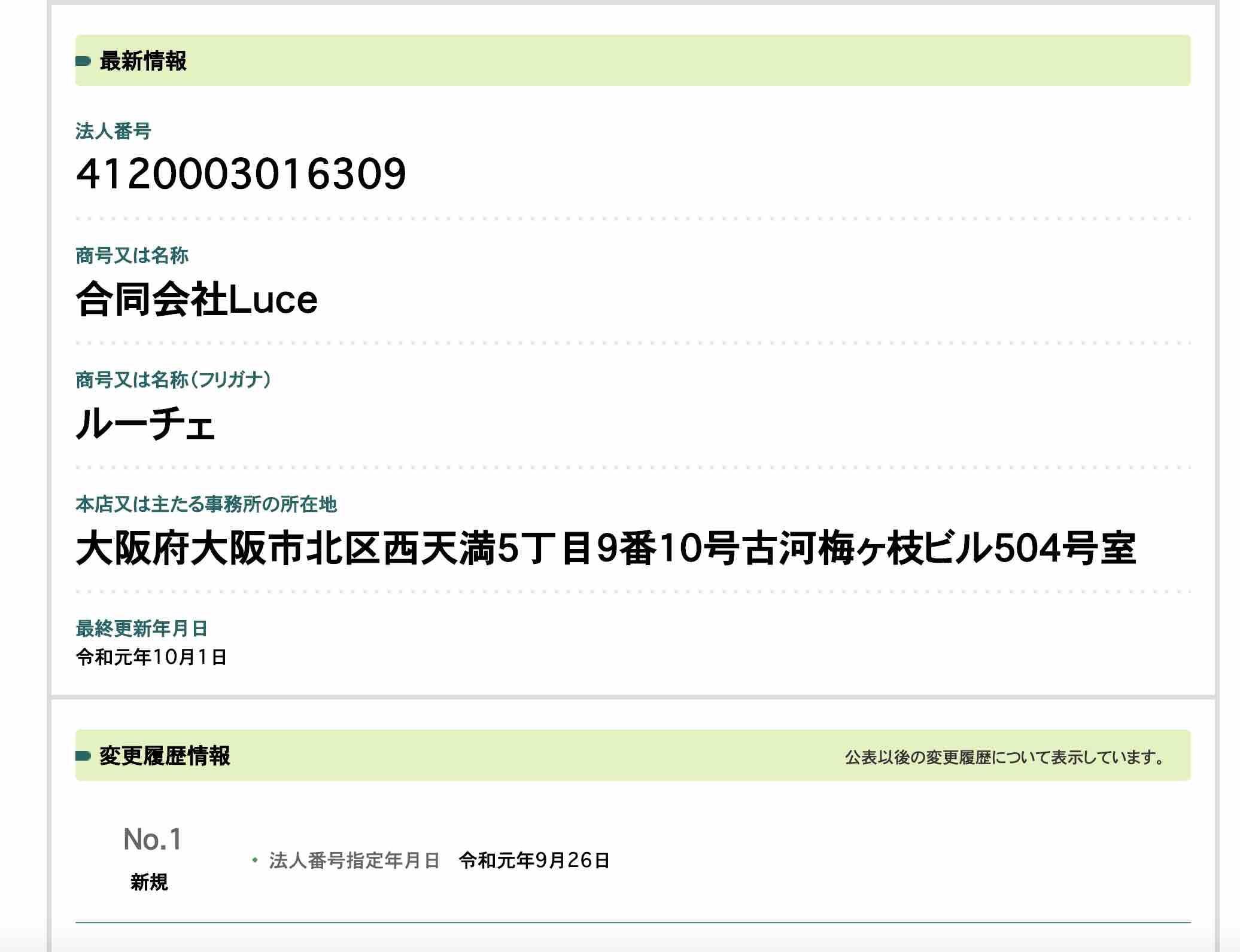 真田光世のビギニング(BEGINNING)やダークホースを運営する合同会社Luce (合同会社ルーチェ)