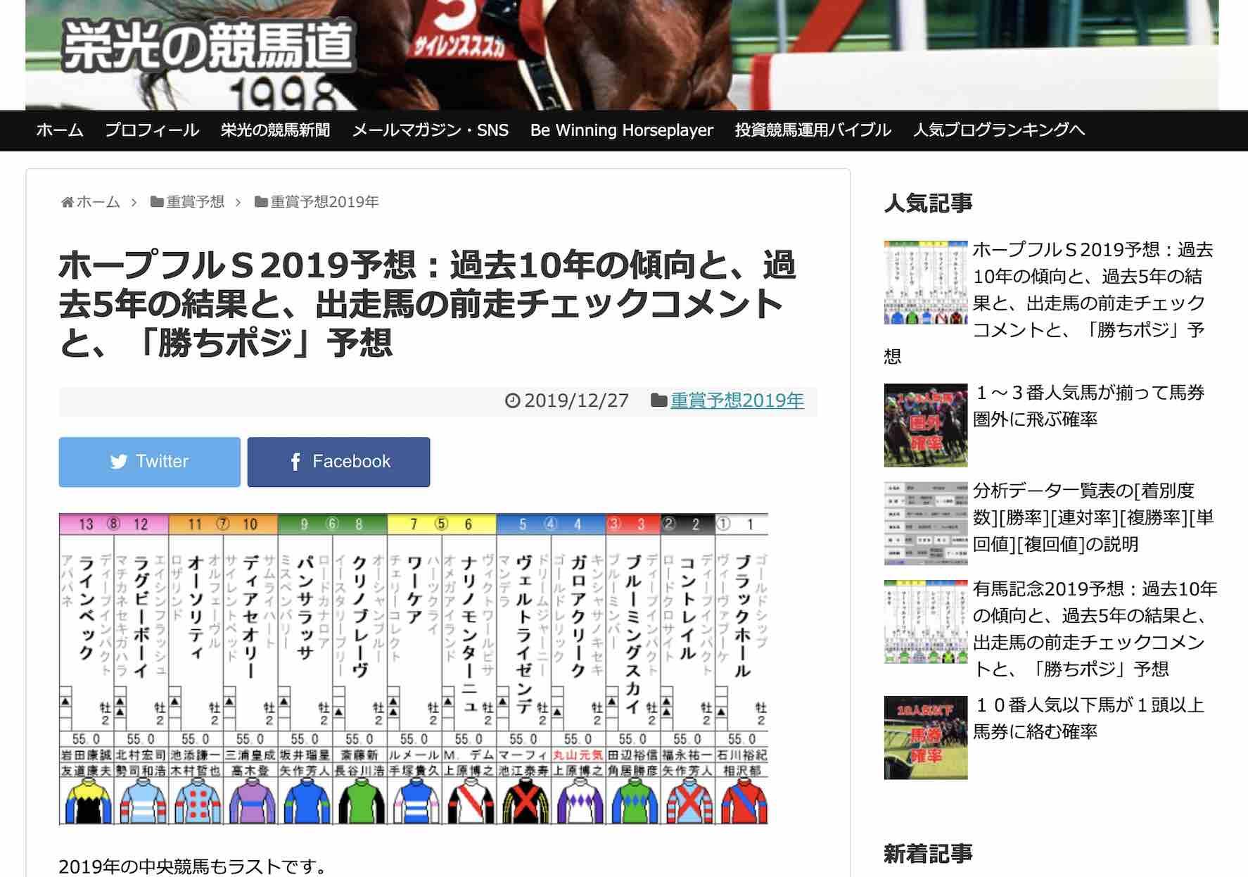 菅田英治による栄光の競馬道という競馬予想ブログ