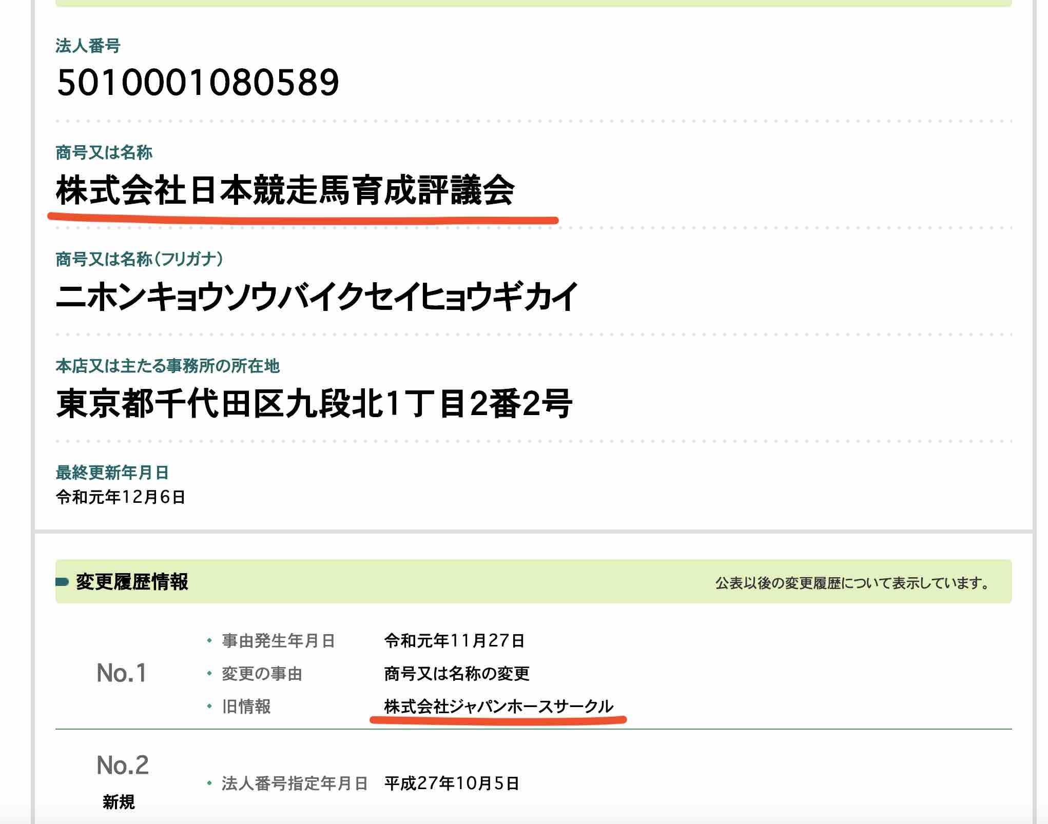 株式会社日本競走馬育成評議会の情報