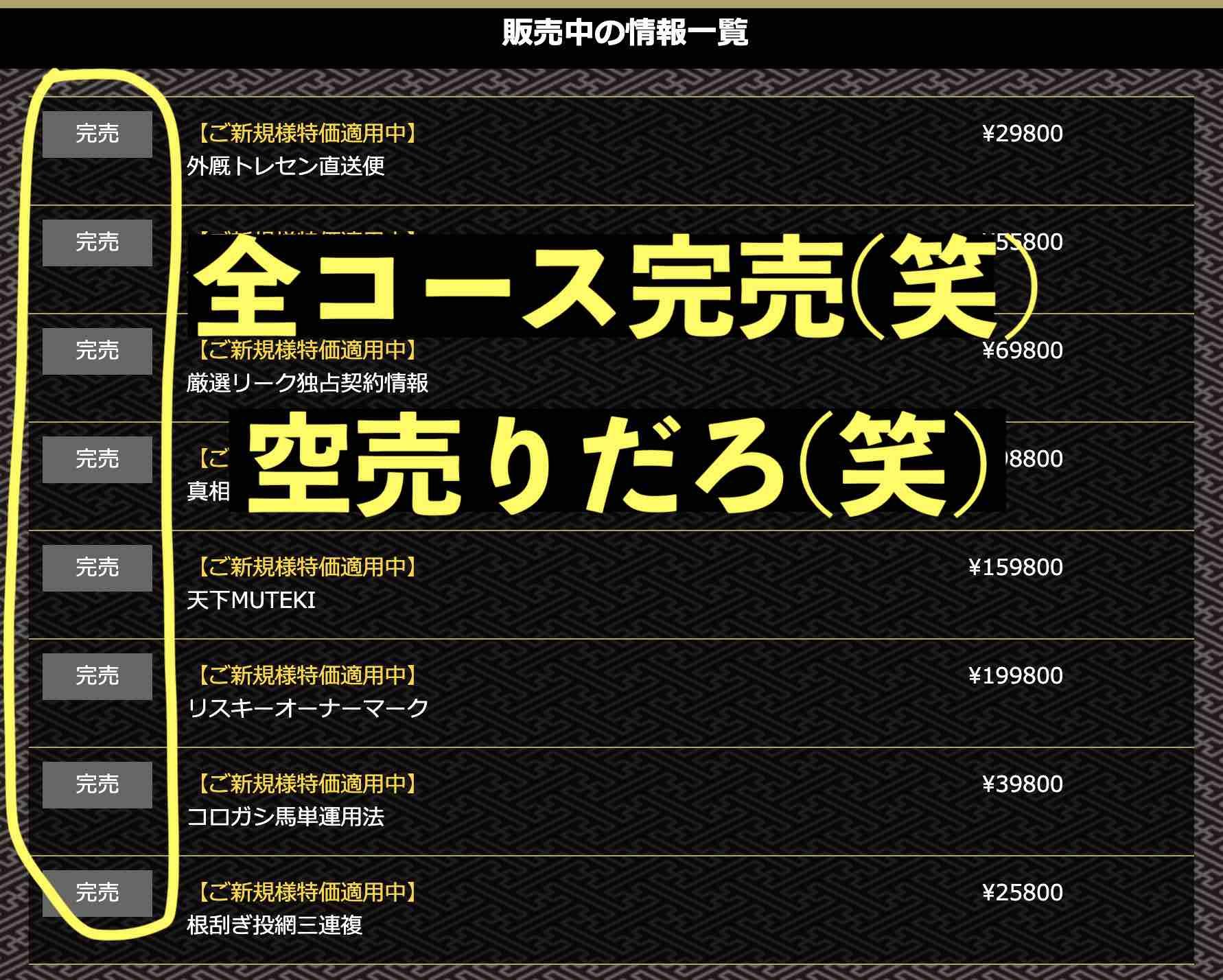 MUTEKIという競馬予想サイトは空売りをして的中を捏造しているようだ