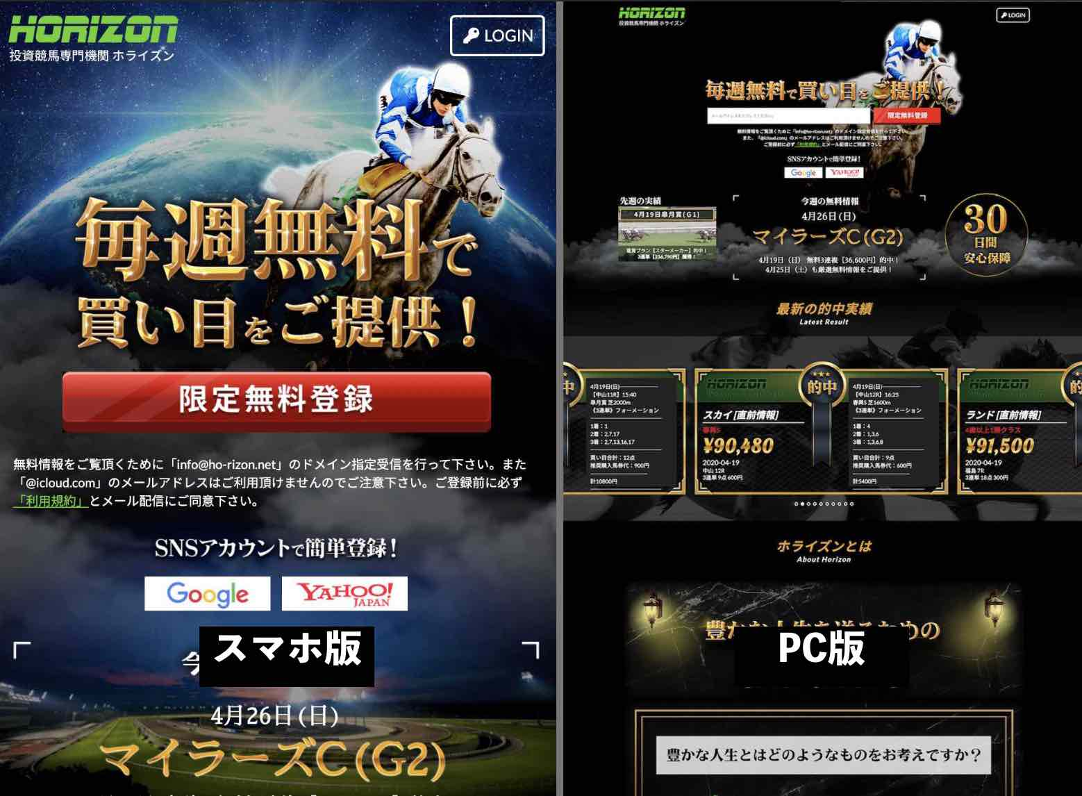 HORIZON(ホライズン)という競馬予想サイトのPC版とスマホ版