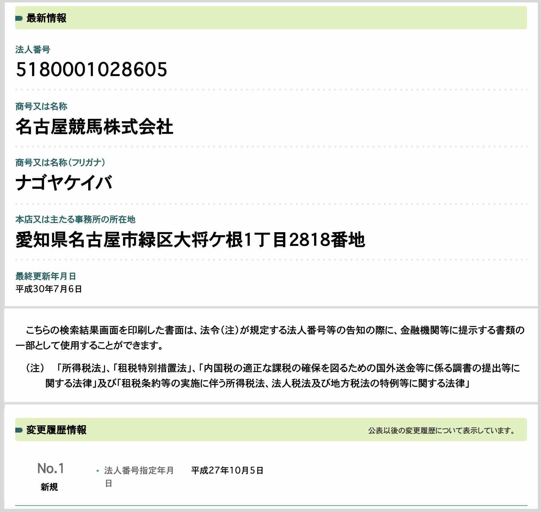 名古屋競馬株式会社の運営会社情報