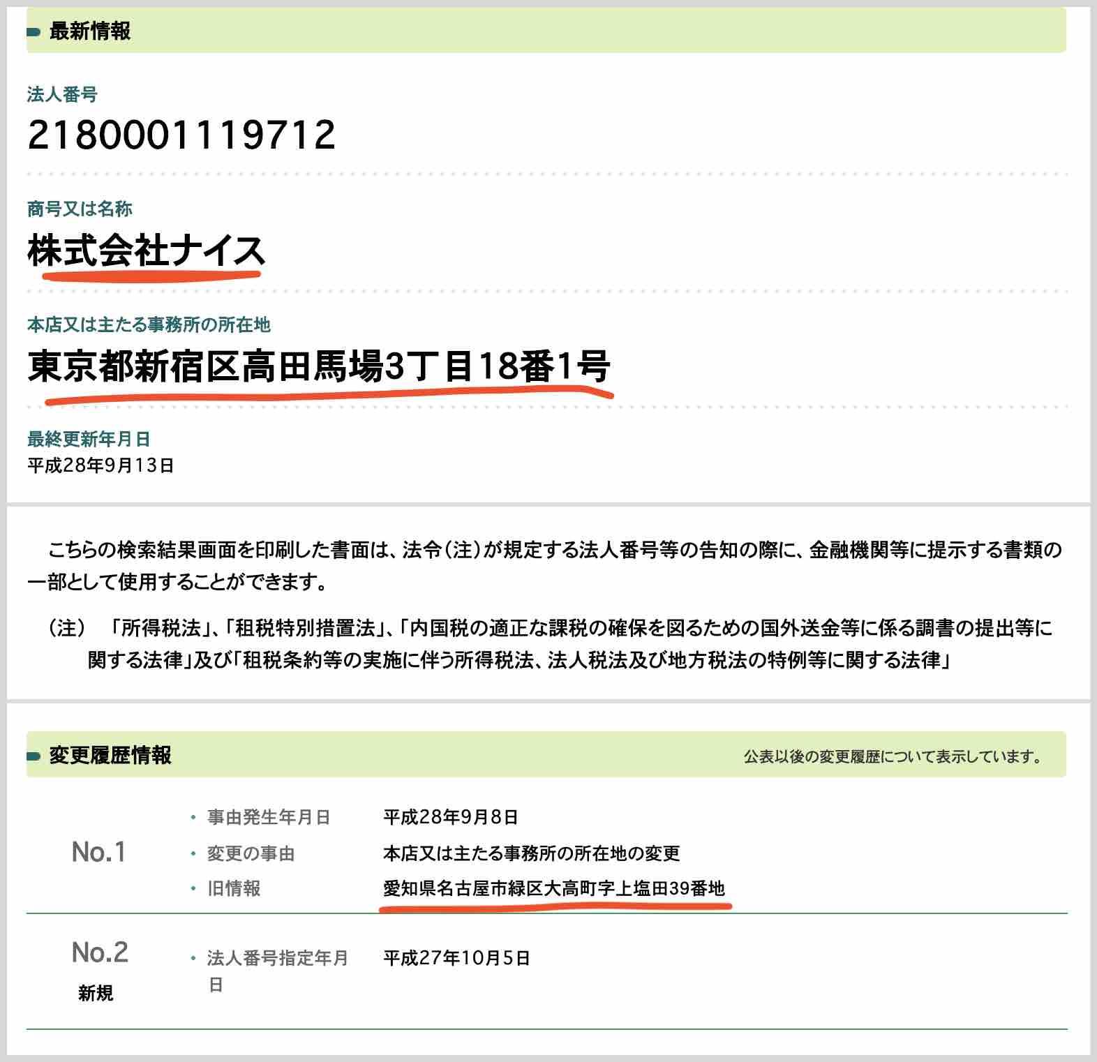 的中総選挙という競馬予想サイトの運営社情報「株式会社ナイス」の情報