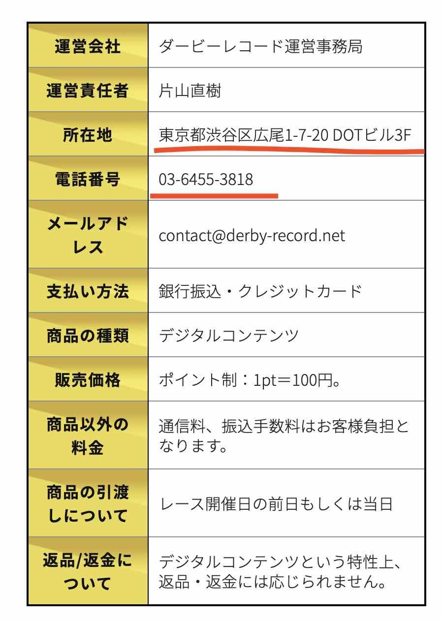 ダービーレコードという競馬予想サイトの特商法