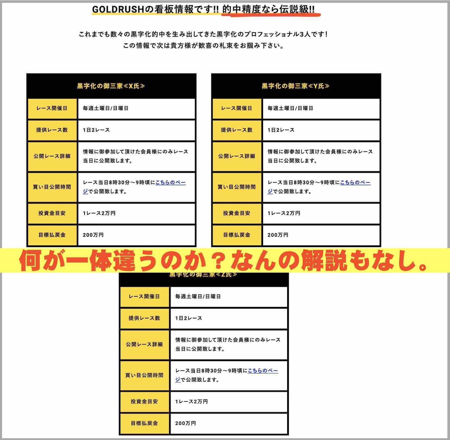 ゴールドラッシュ(GOLDRUSH)という競馬予想サイトの有料販売コース