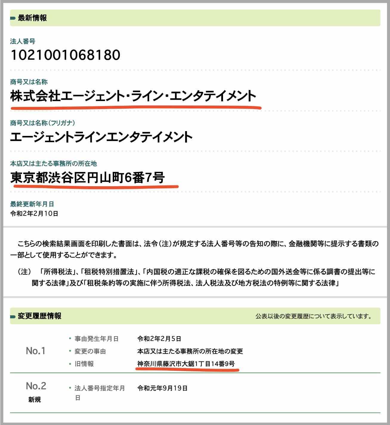 MUTEKIという競馬予想サイトの運営社株式会社エージェントラインエンターテイメント