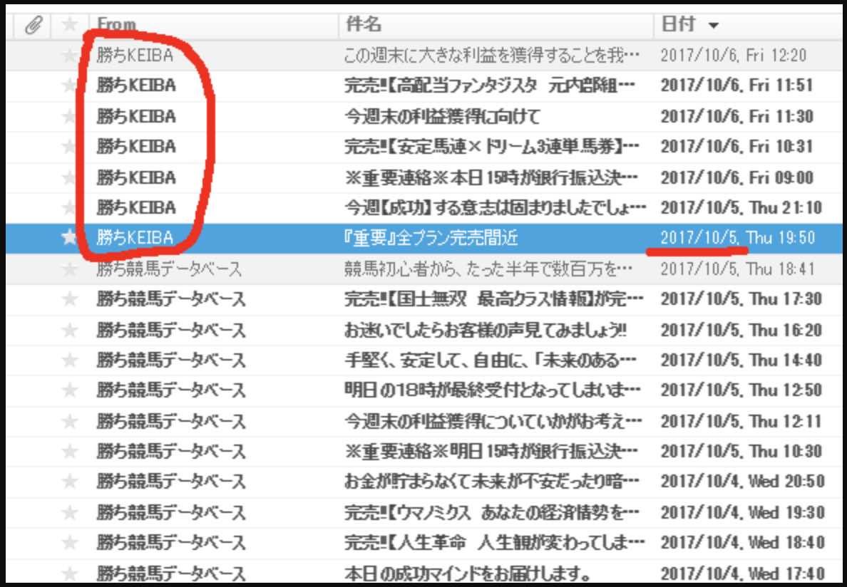 勝ちKEIBA(勝ち競馬)という競馬予想サイトの差出人が変わった
