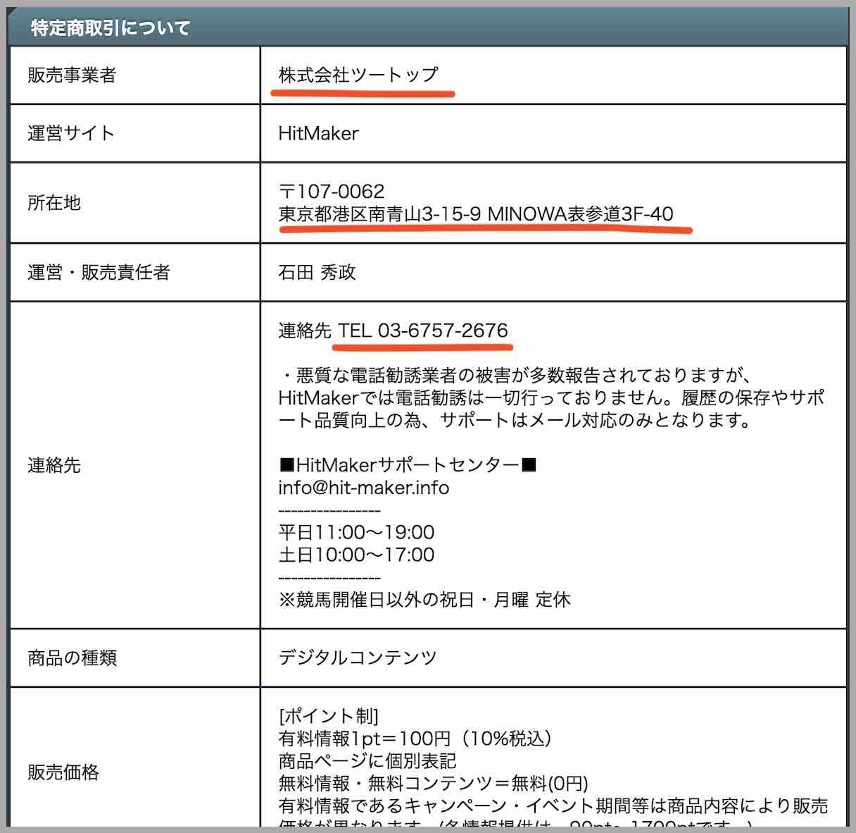 ヒットメーカー(HitMaker)という競馬予想サイトの特商法ページ