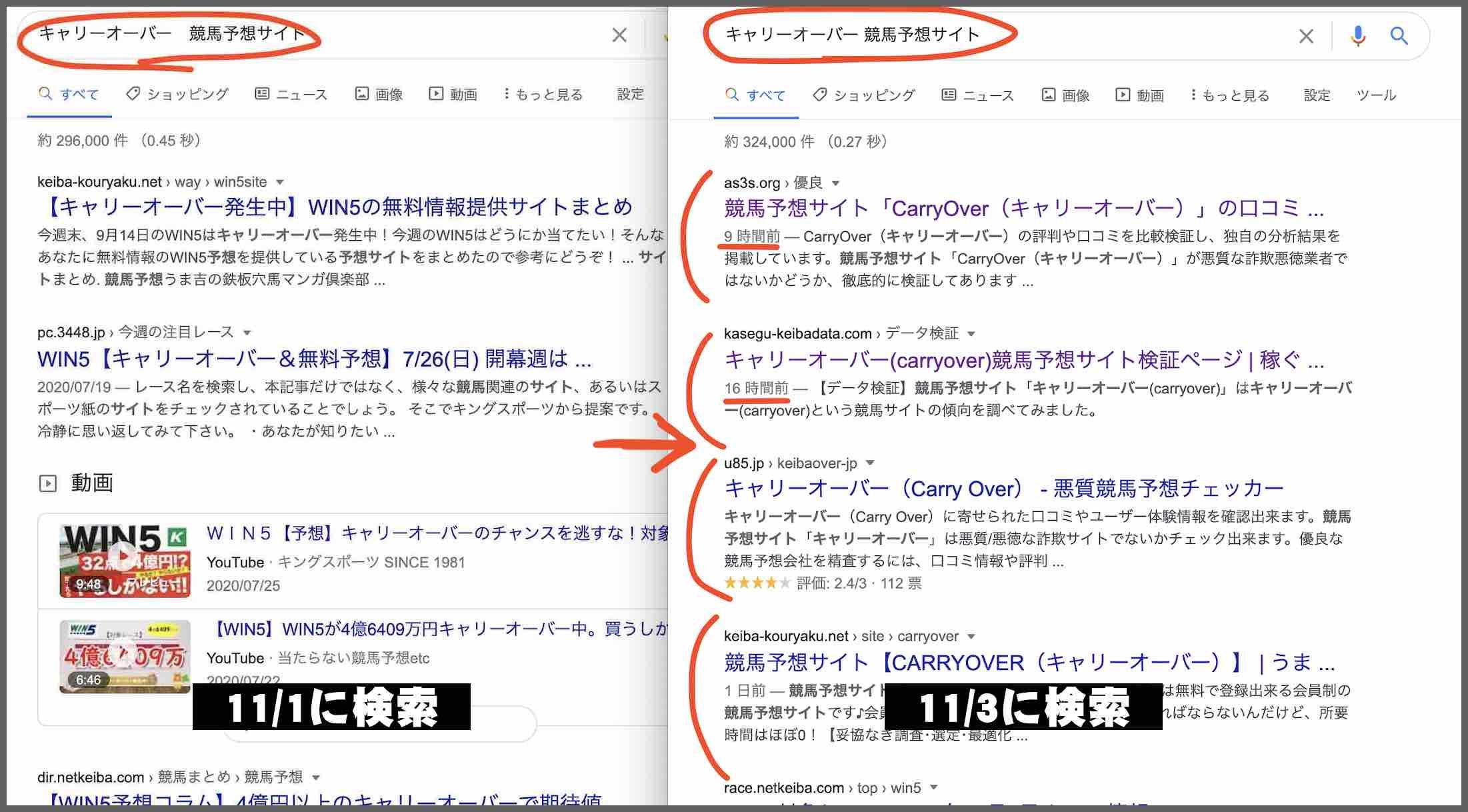 キャリーオーバー(CarryOver)という競馬予想サイトを再度日本語検索する
