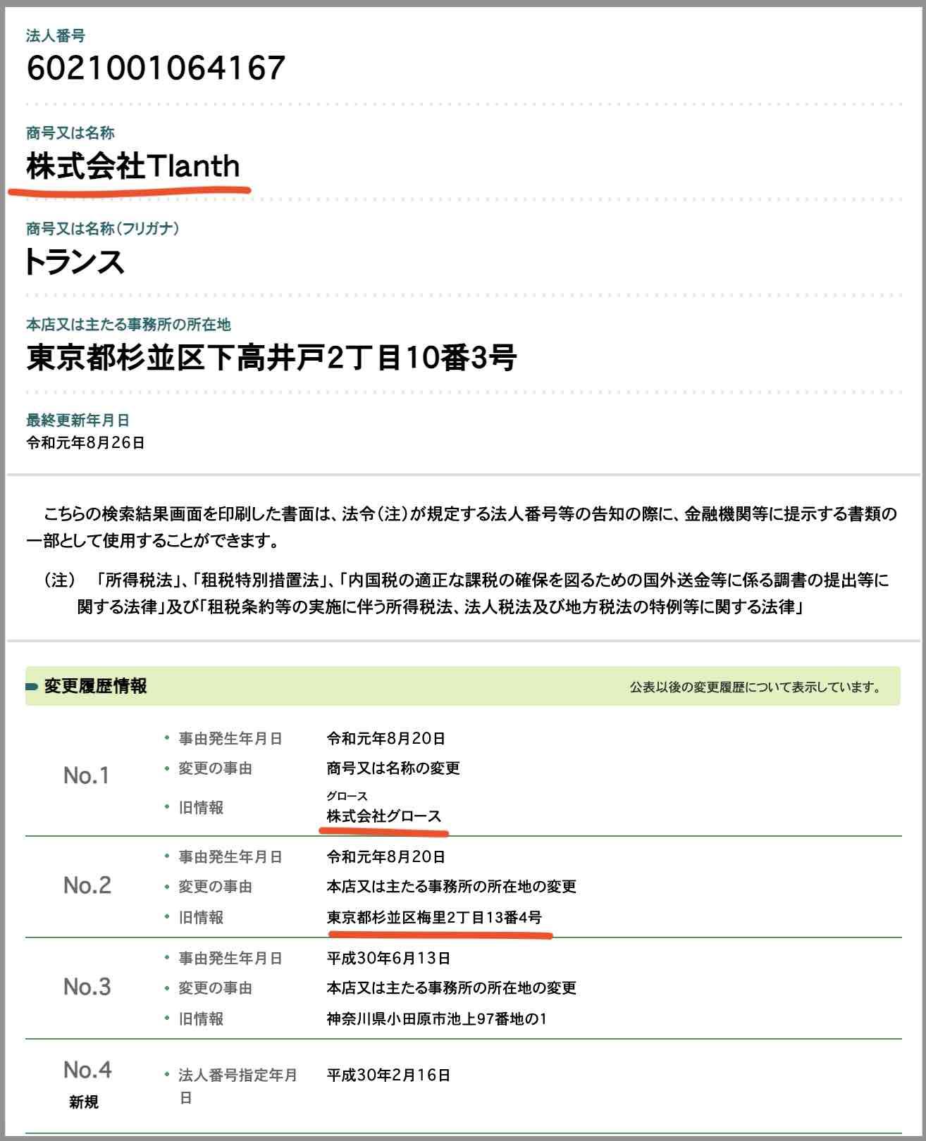 株式会社トランス(株式会社グロース)の運営社情報