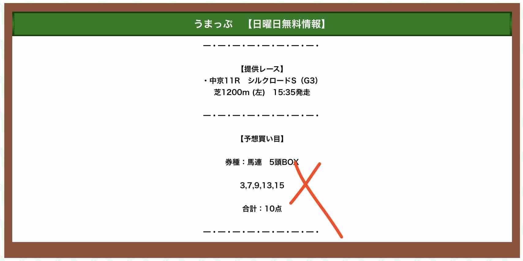 うまっぷの無料予想(無料情報)の抜き打ち検証