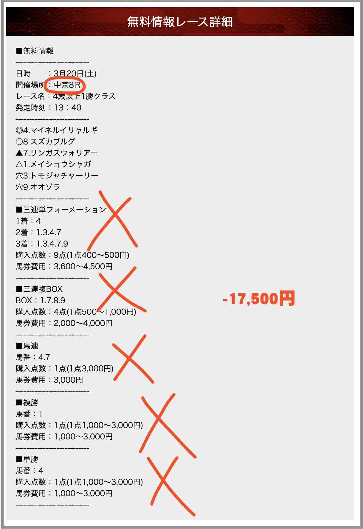 TENKEI(天啓)の無料予想(無料情報)の抜き打ち検証