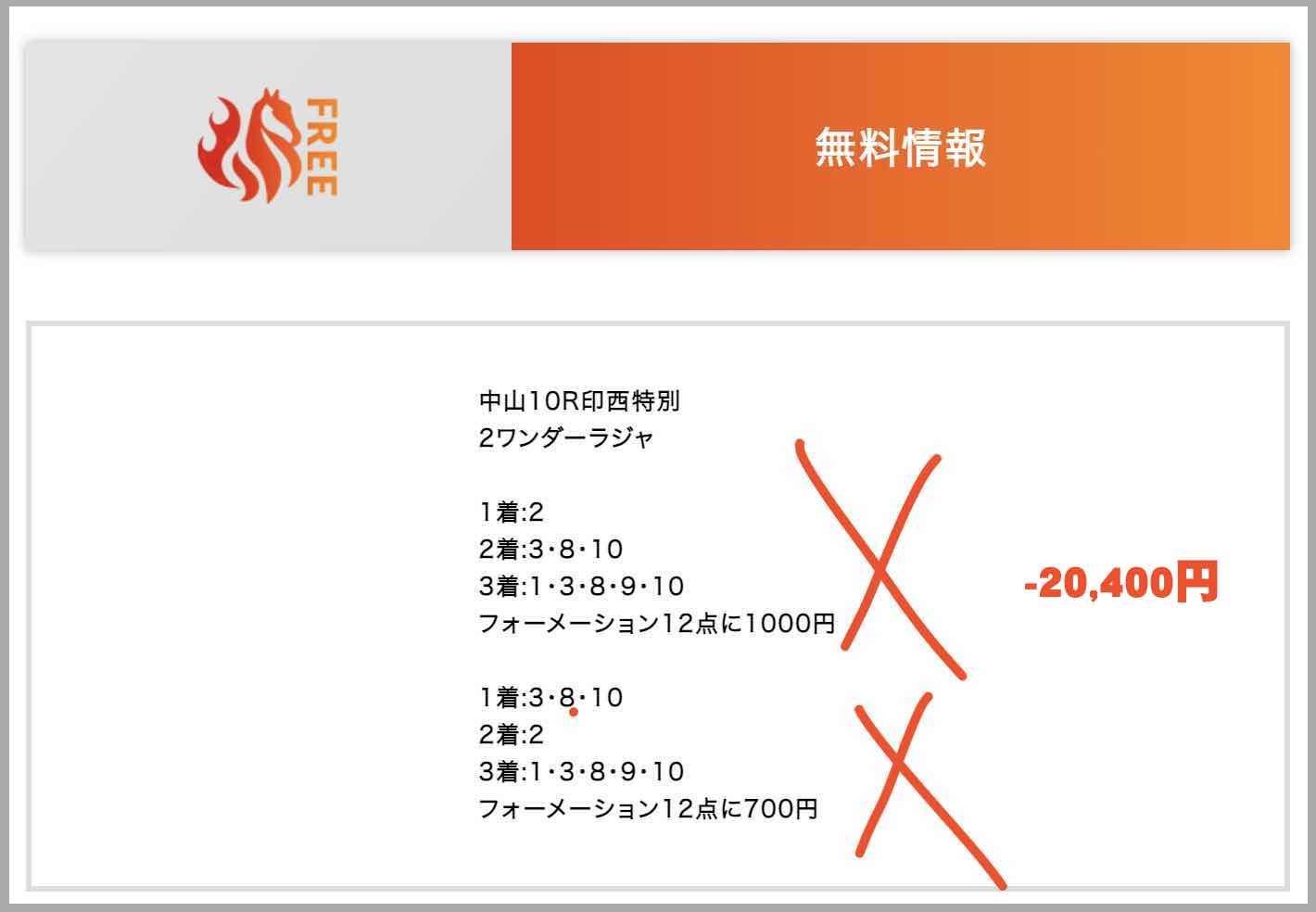 カチウマの無料予想(無料情報)の抜き打ち検証中山10R