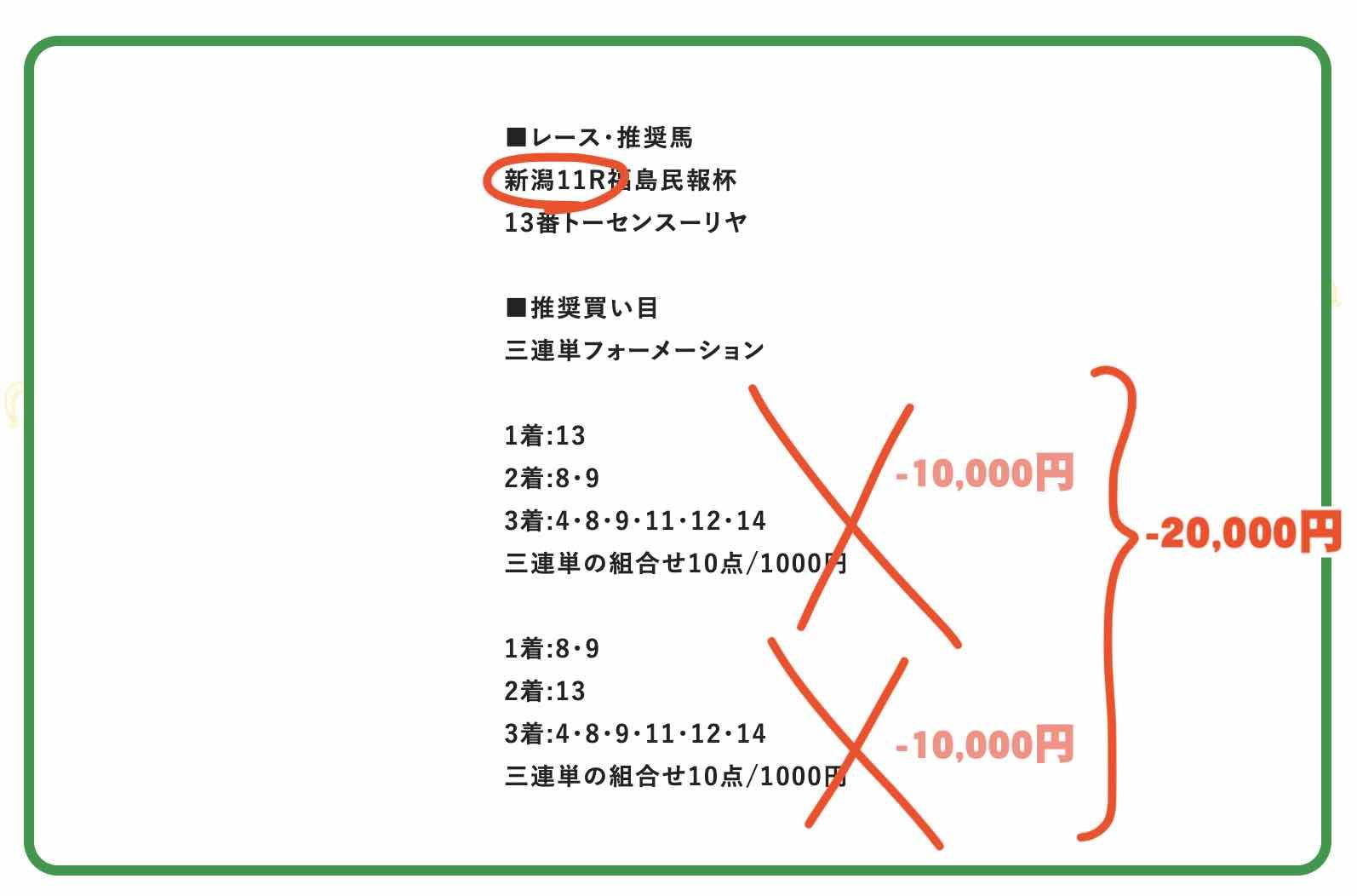 ファイナルホースの無料予想(無料情報)の抜き打ち検証