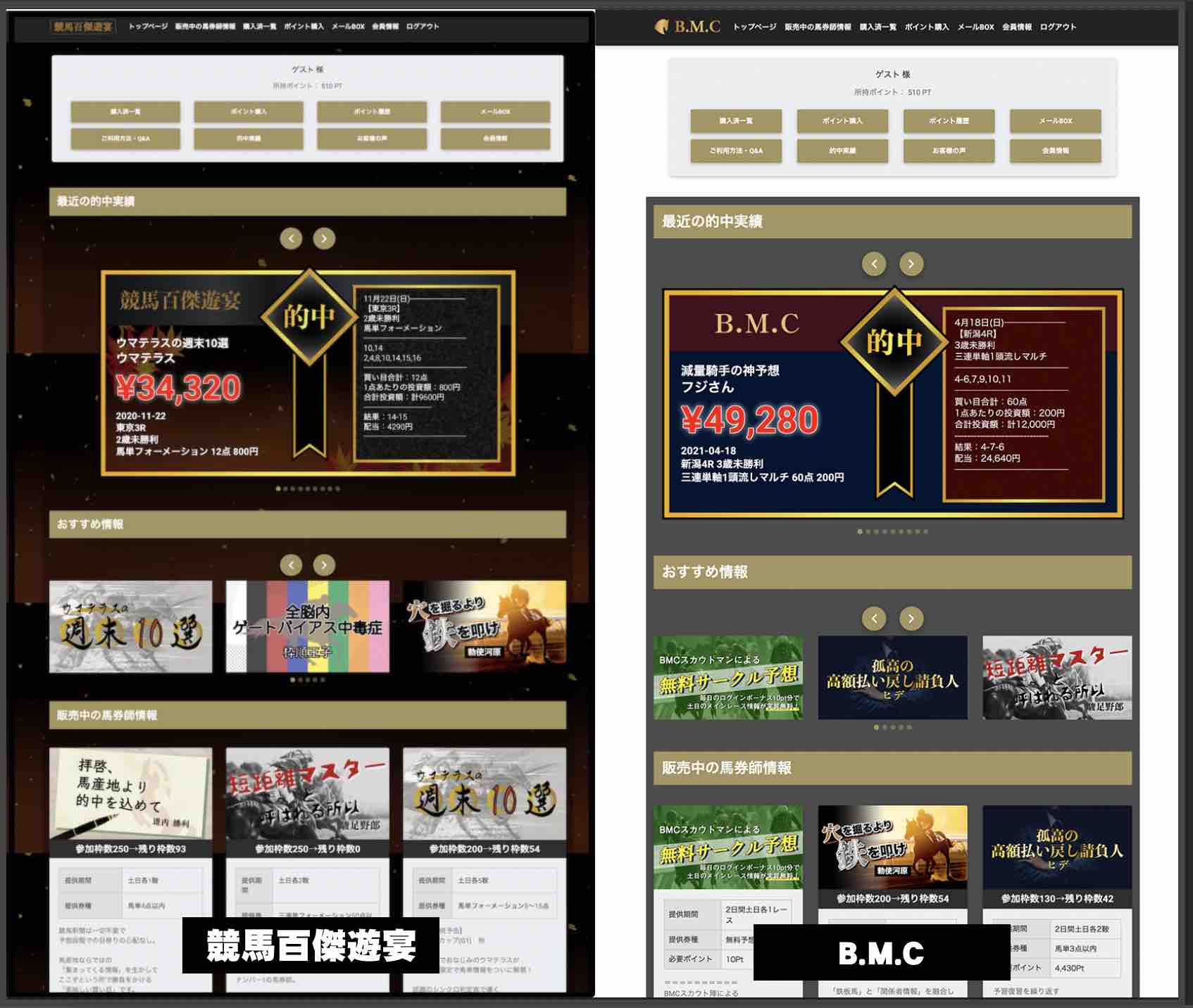 BMC(B.M.C)馬券師サークルの会員ページ