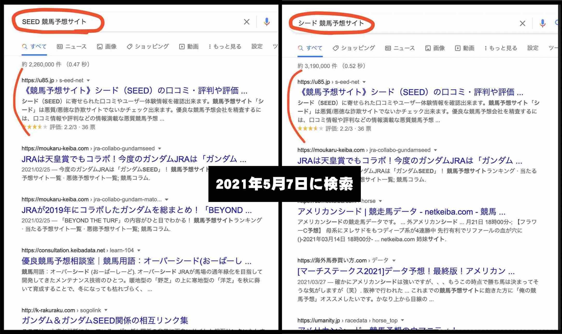 シード(SEED)という競馬予想サイトを英語と日本語で検索