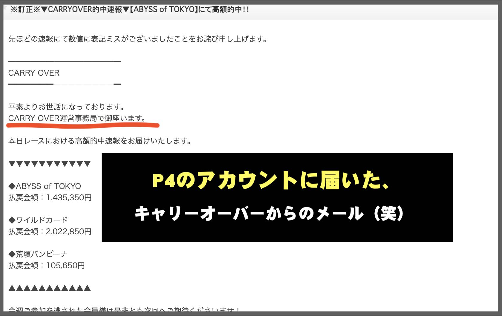 P4という競馬予想サイトのアカウントに届いた、キャリーオーバーからのメール
