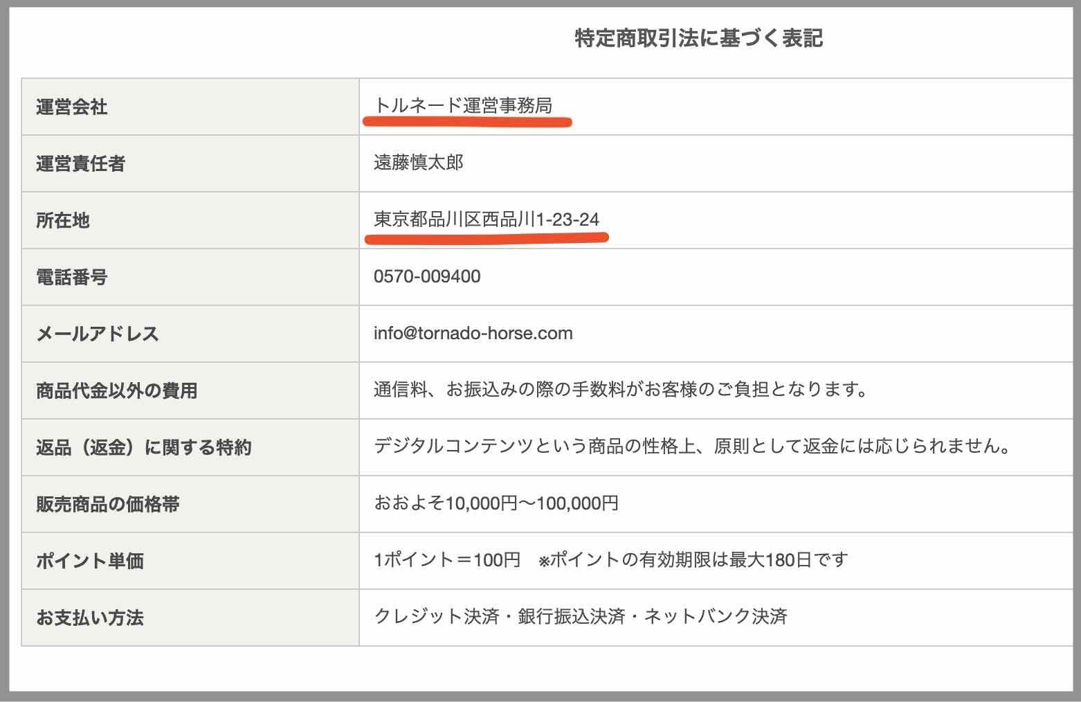 競馬予想旋風トルネードという競馬予想サイトの特商法ページ