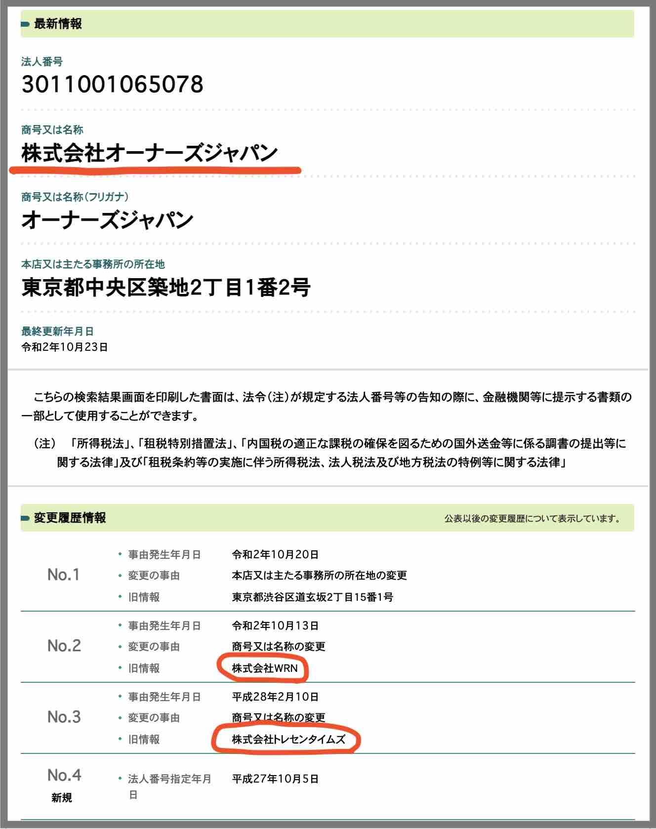オーナーズジャパンという競馬予想サイトの運営社情報