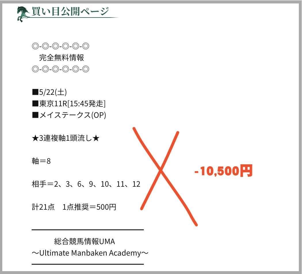 万馬券UMAという競馬予想サイトの無料予想(無料情報)の抜き打ち検証