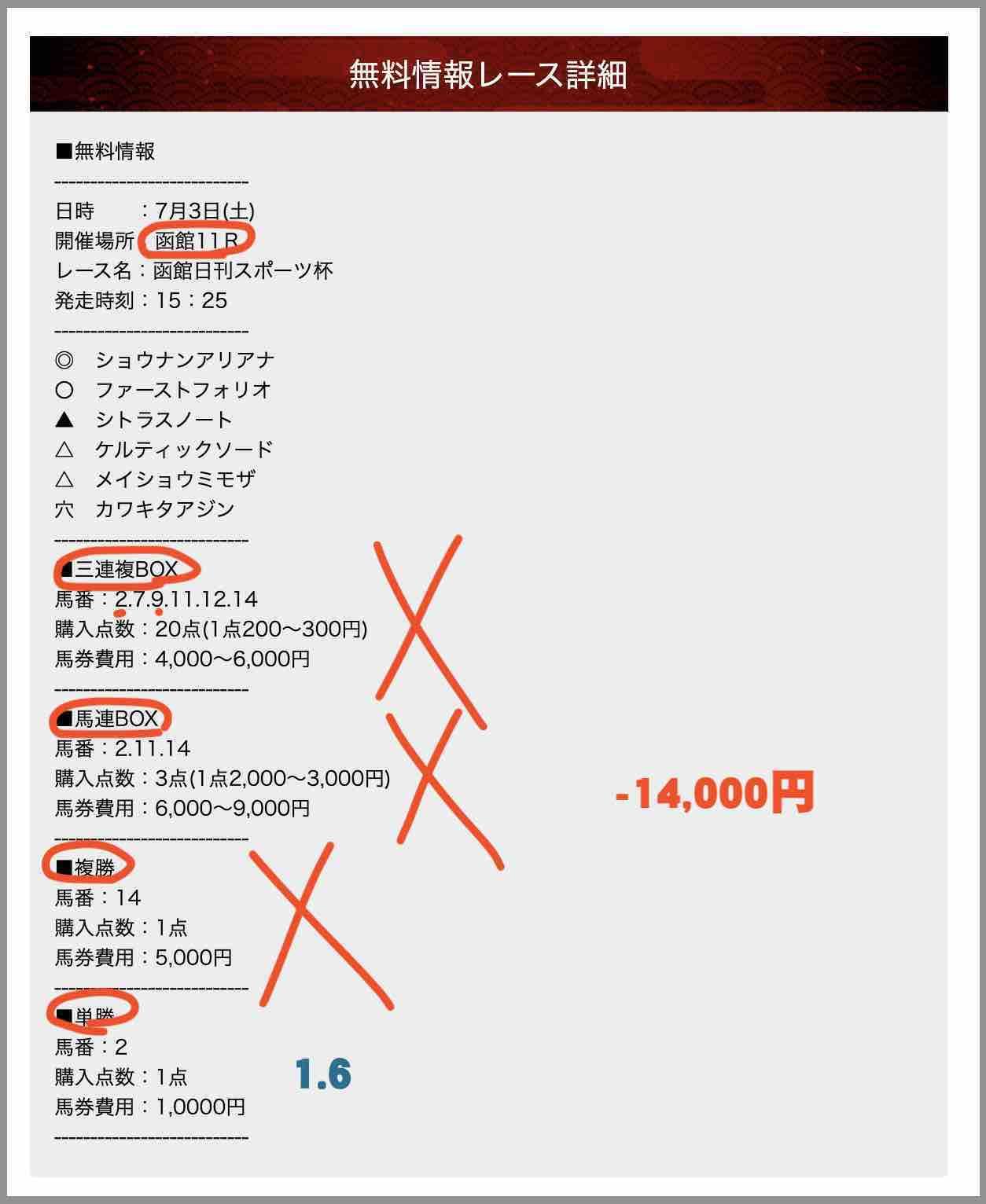 TENKEI(天啓)という競馬予想サイトの無料予想(無料情報)の抜き打ち検証