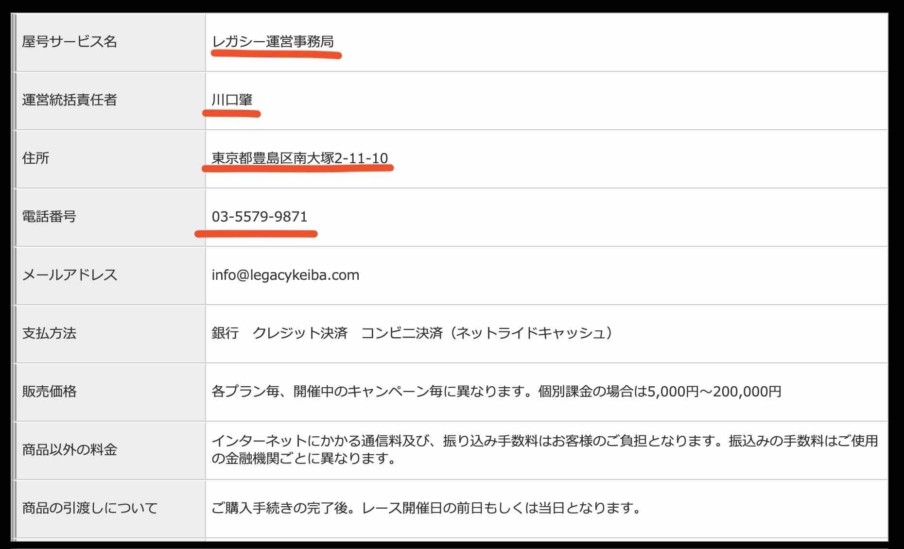 レガシー(LEGACY)という競馬予想サイトのの運営会社情報