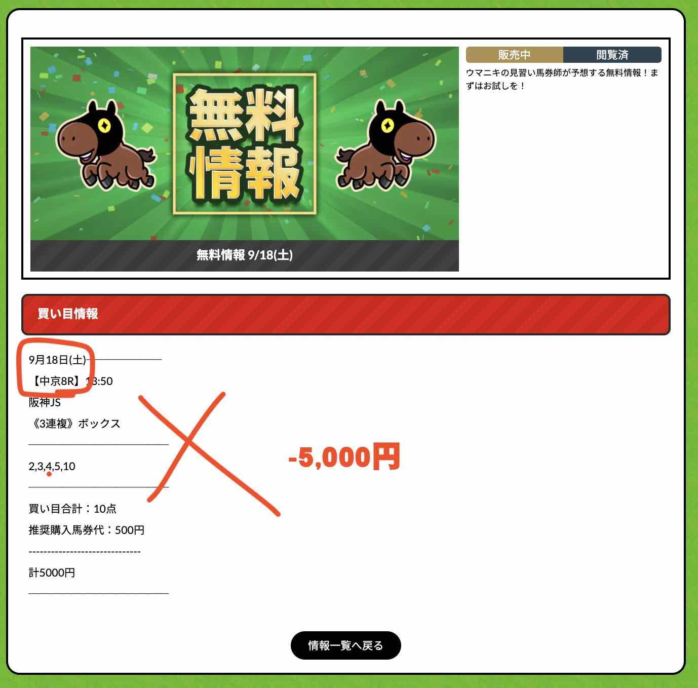 ウマニキという競馬予想サイトの無料予想の抜き打ち検証