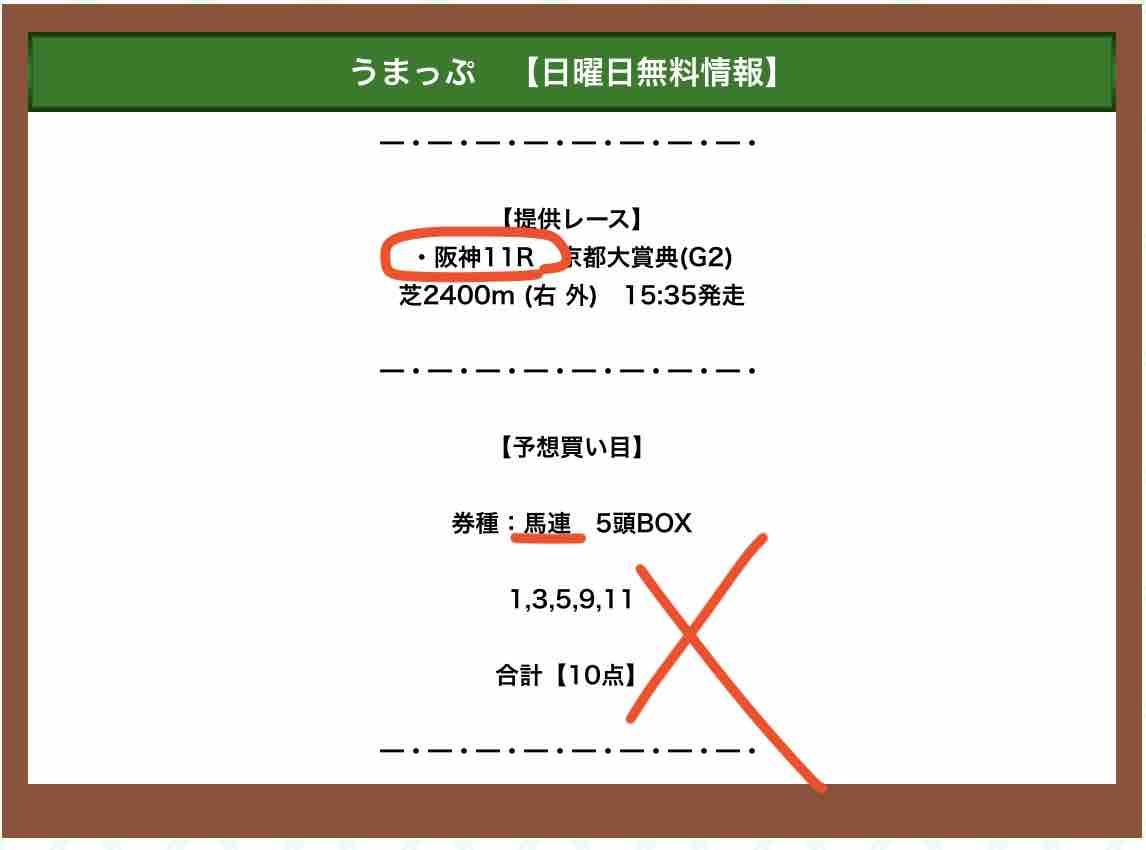 うまっぷという競馬予想サイトの無料予想の抜き打ち検証